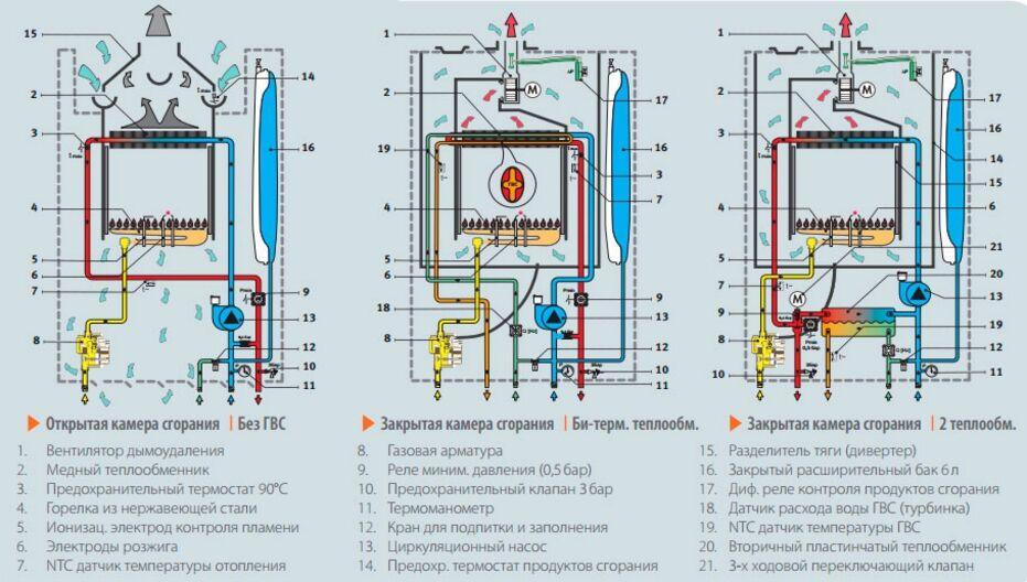 регистрируется ли пластинчатый теплообменник в ростехнадзоре