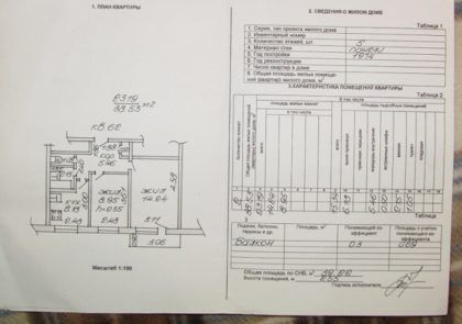 Образец титульного листа технического паспорта на квартиру и то, что расписано далее