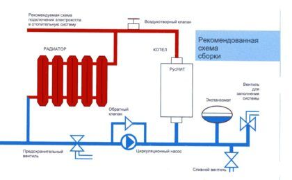 Подключение настенных газовых котлов