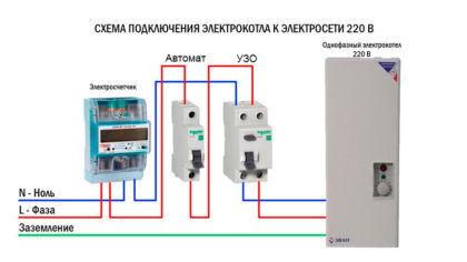 Подключение электрического отопительного котла к сети