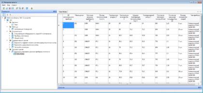 Программный продукт nanoCAD «Отопление» включает в себя специализированные инструменты инженера-проектировщика отопительных систем