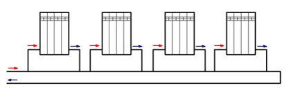 Простейшая схема, иллюстрирующая принцип работы однотрубной разводки отопительной системы