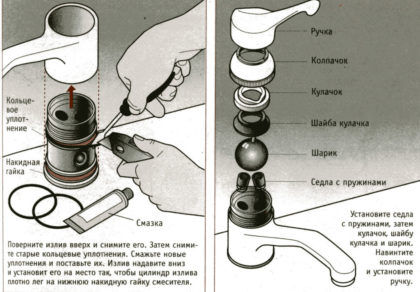 Ремонт шарового смесителя и порядок его сборки
