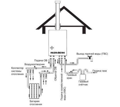 Схема монтажа с настенным котлом фирмы Havien