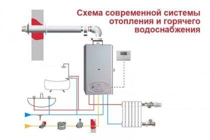 Схема системы отопления и горячего водоснабжения от газового двухконтурного котла