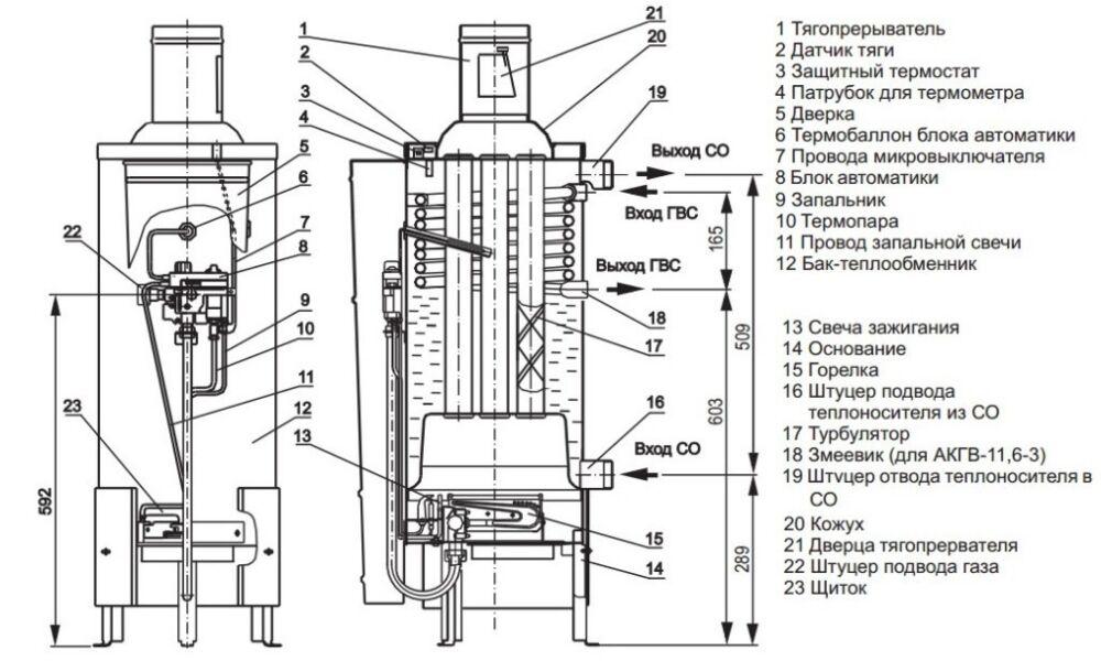 Устройство теплообменника напольного котла Пластинчатый теплообменник КС 196 Миасс