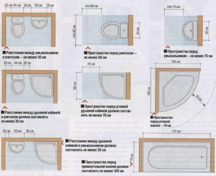 Требования к размерам и свободному пространству в ванной и в совмещенном санузле