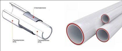 Трубы, армированные стекловолокном, для отопления