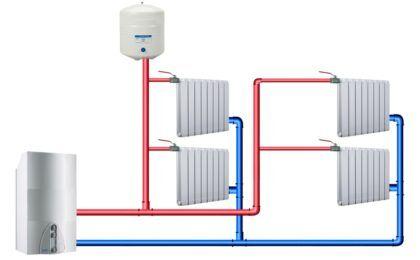 Упрощенная схема, отображающая устройство системы водяного отопления частного дома