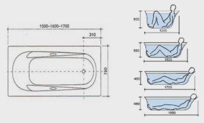 Фото оптимальных размеров ванной