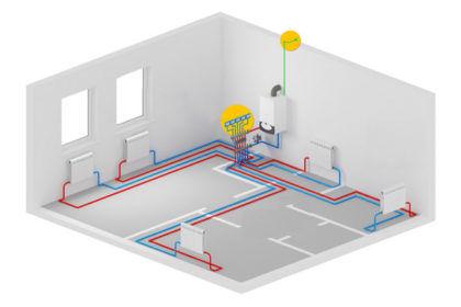 Двухтрубная горизонтальная лучевая разводка отопительной системы от котла и коллектора на сегодня является очень популярной при строительстве частных домов