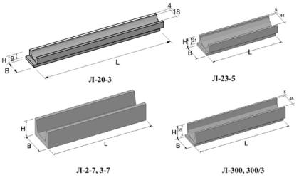 Разновидности бетонных лотков для ливневой канализации