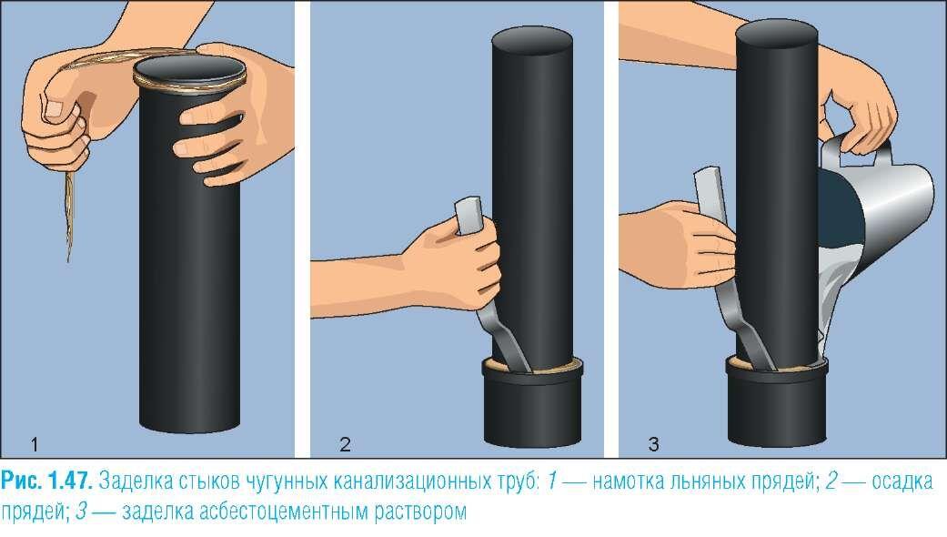 Нужно ли дополнительно герметизировать фановые трубы