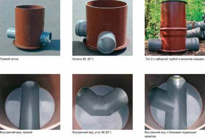 Варианты стыковки труб в смотровых дренажных колодцах