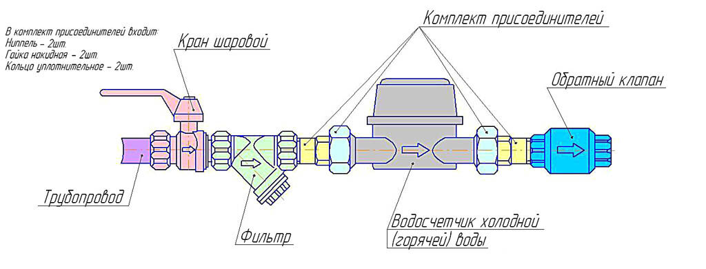 Дизайн с розами гель лаком 13