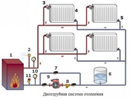 Система отопления двухтрубного типа