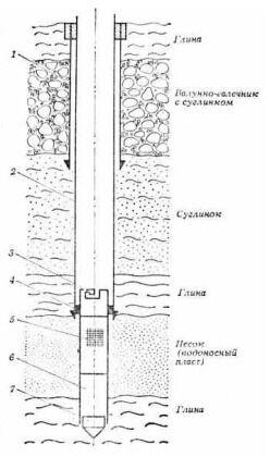 Схема абиссинского колодца трубчатого типа