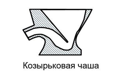 Унитаз с уклоном или козырькового типа, схема
