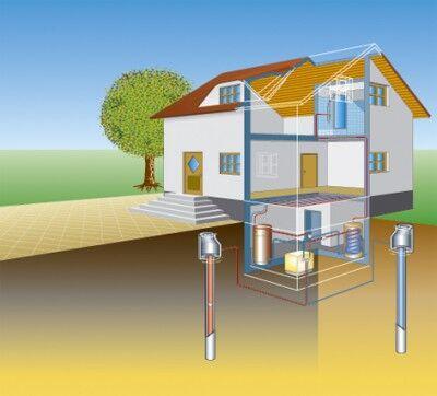 Вертикальные насосы, относящиеся к категории «грунт-вода»