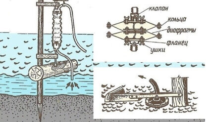 Варианты устройства волнового насоса