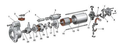 как разобрать электродвигатель насоса водолей