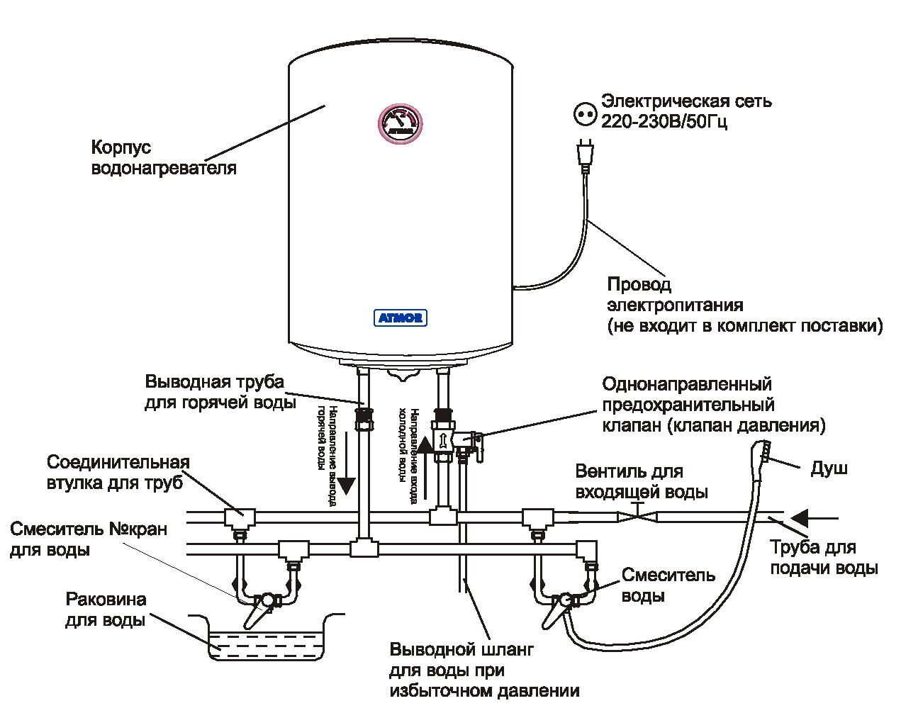 Водонагреватель накопительный Ariston ABS VLS EVO PW 100 D  100л 2.5кВт белый