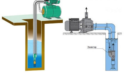 Устройство станции насосного оборудования с двухтрубной схемой всасывания воды