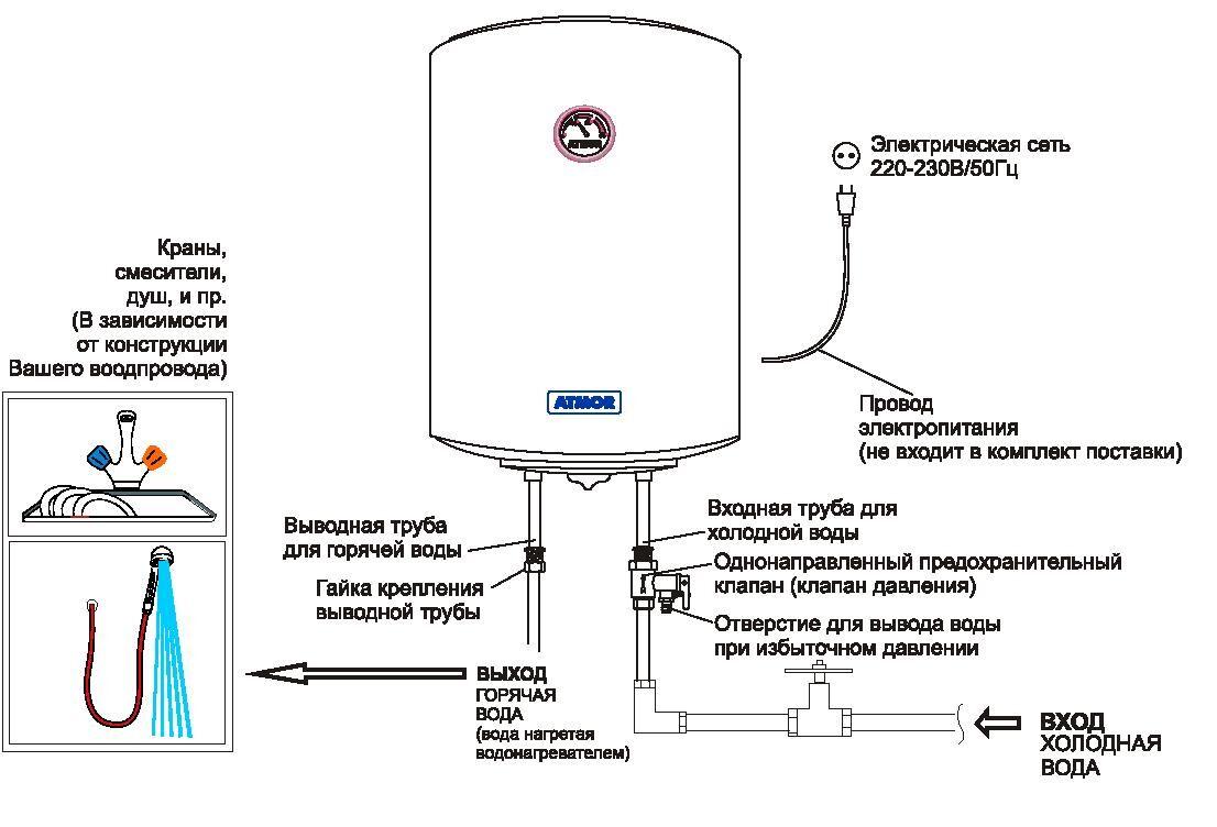 Устройство водонагревателя. Схемы эл. водонагревателей