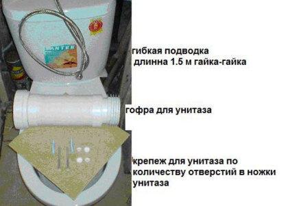 Материалы и инструменты дл подключения унитаза к канализации
