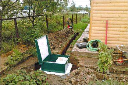 Для качественного удаления сточных вод необходимо обустроить целую систему из нескольких устройств