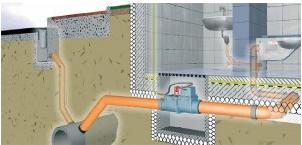 Место установки обратного канализационного клапана