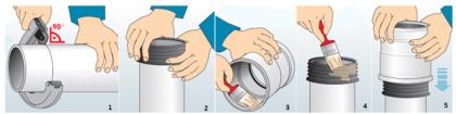 Методы соединения канализационных труб