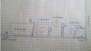 План водопровода на листе бумаги не отличается особой точностью