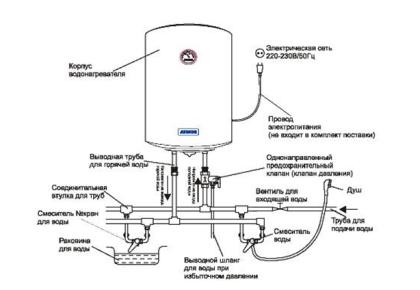 Принципиальная схема подключения накопительного электрического бойлера