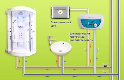 Проточный электрический водонагреватель монтируется непосредственно в ветку
