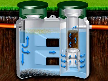 Процессы очистки, происходящие в септиках