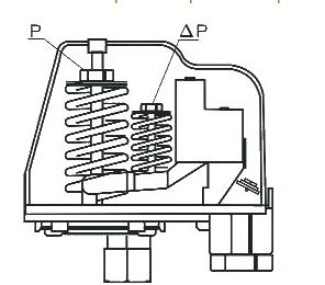 Устройство контрольного блока комплекса оборудования