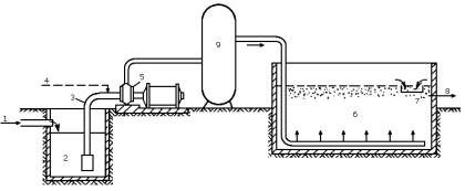 Схема напорного флотатора