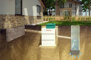 Сброс очищенных вод в фильтрационный колодец