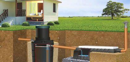 Схема автономной канализации для очистки бытовых стоков