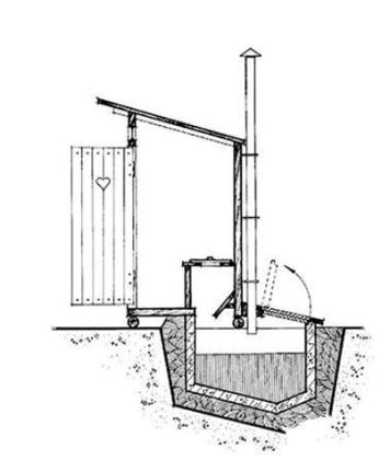 Схема вентиляции канализации в дачном туалете