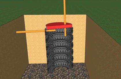 Схема септика из автомобильных покрышек