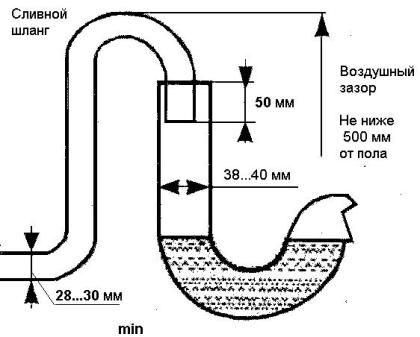 Вариант подключения стиральной машинки