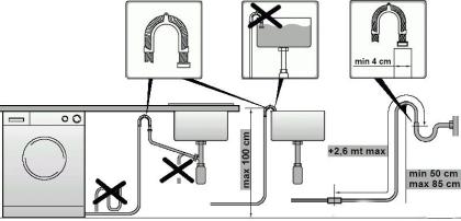 Врезка стиральной машины