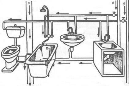 Схема внутренней вентиляции многоэтажного дома