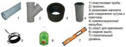 Инструменты, необходимые в работе