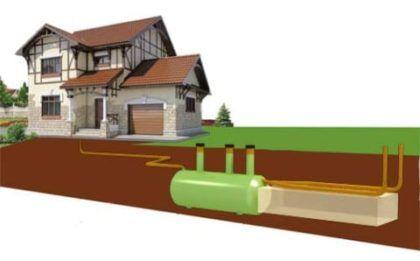 Автономная канализационная станция