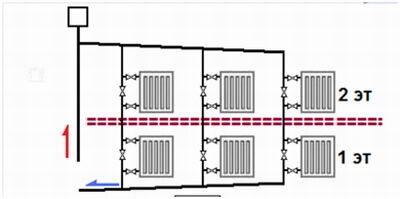 Вертикальная схема разводки труб отопления