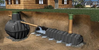 Вывод слива в фильтрационный тоннель