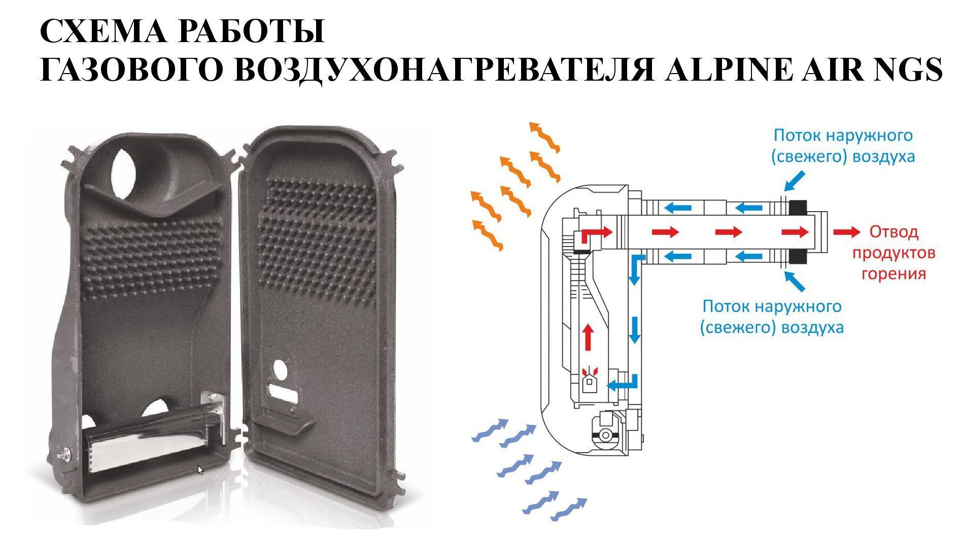 Конвектор Electrolux ECH/R-1000 M